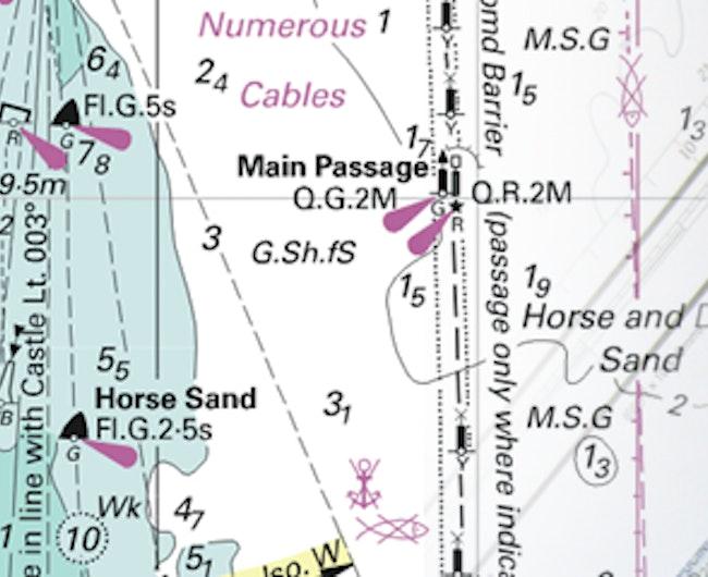 Navigation | Norman Limited